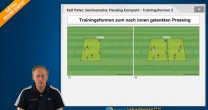 Taktik Fussball – Pressing Kompakt (3) – Trainingsformen 2