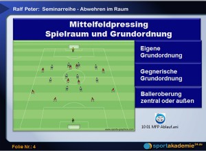 Pressing Fussball
