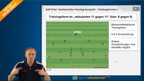 Fussball Taktik: Pressing_Kompakt Trainingsformen