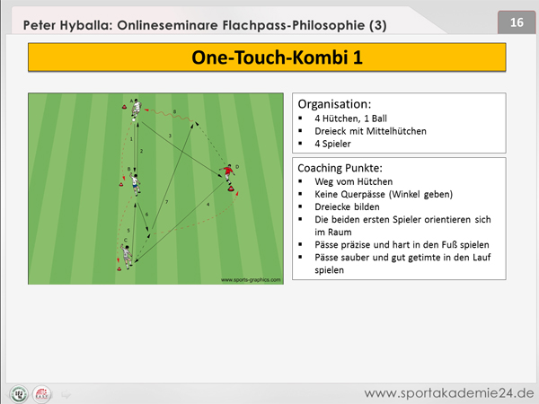 Fussball Training: One-Touch Kombi 1 von 5