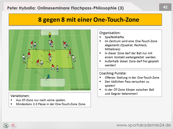 Fussball Training: 8 gegen 8 mit One touch Zone